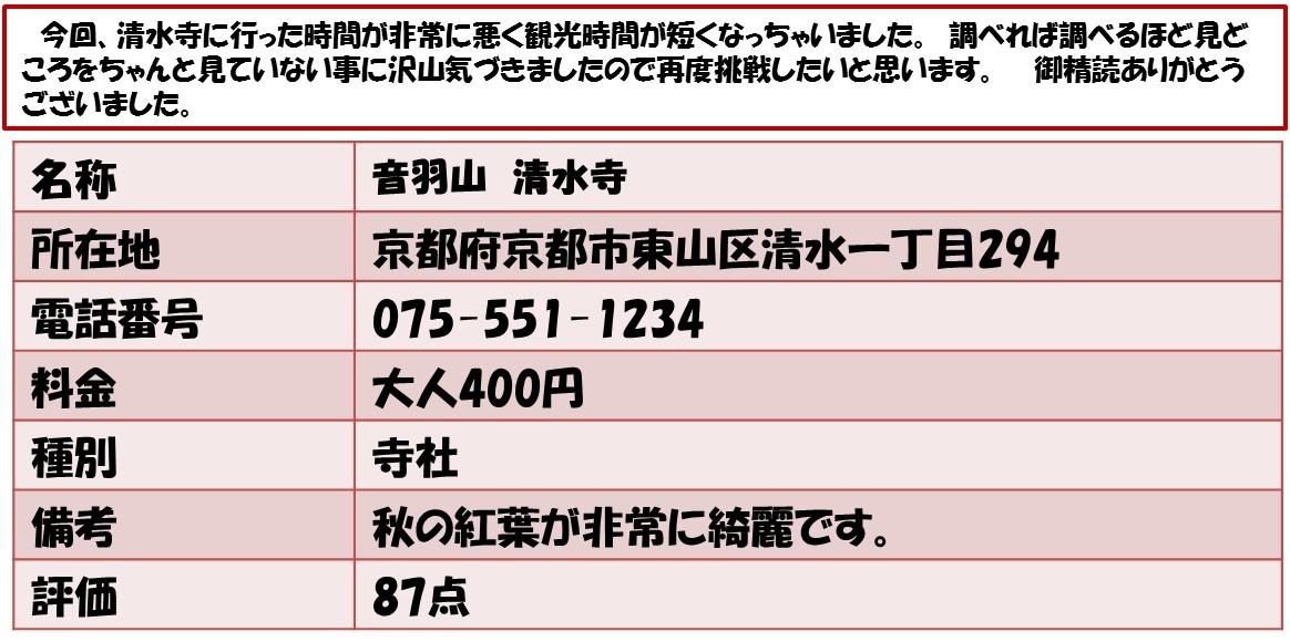 今回、清水寺に行った時間が非常に悪く観光時間が短くなっちゃいました。 調べれば調べるほど見どころをちゃんと見ていない事に沢山気づきましたので再度挑戦したいと思います。  御精読ありがとうございました。 名称音羽山 清水寺 所在地京都府京都市東山区清水一丁目294 電話番号075-551-1234 料金大人400円 種別寺社 備考秋の紅葉が非常に綺麗です。 評価87点