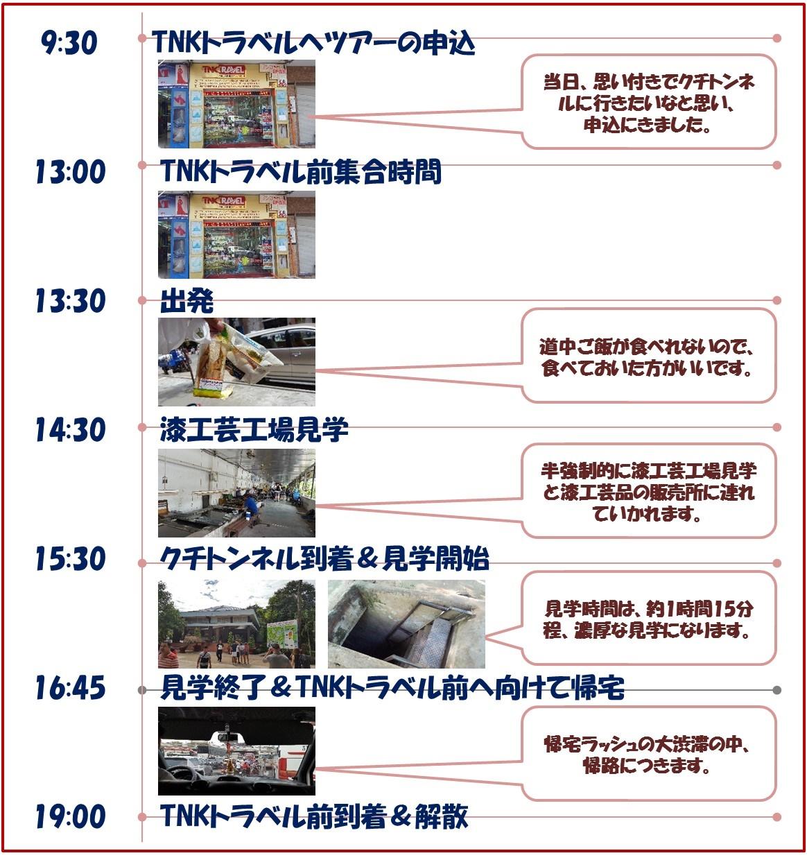 9:30   TNKトラベルへツアーの申込 13:00   TNKトラベル前集合時間 13:30   出発 14:30   漆工芸工場見学 15:30   クチトンネル到着&見学開始 16:45   見学終了&TNKトラベル前へ向けて帰宅 19:00   TNKトラベル前到着&解散 当日、思い付きでクチトンネルに行きたいなと思い、 申込にきました。 道中ご飯が食べれないので、食べておいた方がいいです。 半強制的に漆工芸工場見学と漆工芸品の販売所に連れていかれます。 見学時間は、約1時間15分程、濃厚な見学になります。 帰宅ラッシュの大渋滞の中、帰路につきます。