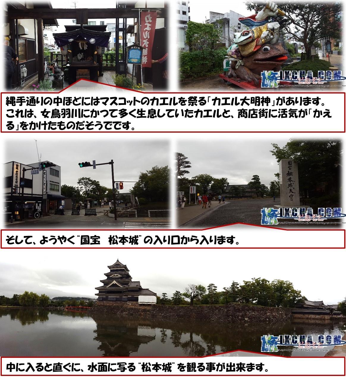 """長野 国宝 松本城 長野県松本市にある黒と白のコントラストが美しく「烏城(からすじょう)」とも呼ばれる""""国宝 松本城""""に行ってきました!! 先ずは、城下町を少し散策しながら城に向かう所をご覧いただきます。 城下町の景観は趣ある商家の街並みが残されており、今は御土産屋さんが軒を連ねており、歩くだけで楽しいです。 松本城を南から東へ流れる「女鳥羽川」を越えて城に向かいます。 松本城の「南惣堀(みなみそうぼり)」と「女鳥羽川」の間にある「縄手(なわて)通り」には、江戸期の城下町松本の風景を再現した通りは、50軒近い飲食店・雑貨屋・古物店が立ち並んでおり、歩くだけで楽しいです。 おすすめは、たい焼き屋さんです! 「縄手(なわて)通り」から入れる""""四柱神社""""はパワースポットとして大人気の神社で「天照大神」、「天之御中主神」、「高皇産霊神」、「神皇産霊神」の四つの神様を祭神としていることから""""四柱神社""""との名称がついた全ての願いがかなう「願いごとむすびの神」です。 縄手通りの中ほどにはマスコットのカエルを祭る「カエル大明神」があります。 これは、女鳥羽川にかつて多く生息していたカエルと、商店街に活気が「かえる」をかけたものだそうでです。 そして、ようやく""""国宝 松本城""""の入り口から入ります。 中に入ると直ぐに、水面に写る""""松本城""""を観る事が出来ます。 日本の数ある城の中でも最も美しいお城のひとつに数えられる""""松本城""""はさながら水に浮かんだ様にも見え、本当に美しいです。 松本城と朱色が美しい""""埋の橋""""の写真です。 この朱色の橋は、昭和の大修理の際に昔の絵図にあった場所に架橋した橋で、埋門の名に因んで、「埋の橋」と命名されたものです。 この城は、見る角度によって楽しむことが出来るので、観光客はみんなグルグル城の周りを歩いてます。ちなみに、この御堀の外から観る分には無料で観る事が出来ます。 お城は外から見る分が一番と思っていますが、折角なので入場料を支払い中に入ります。 休日には、門の前に戦装束のガイドさんが迎えてくれます。 綺麗に整備された庭園を観ながら、城内を歩きます。 ここで、疑問が沸きました。 「あれ?沢山の観光客が中に入ったのになぜ、こんなに空いているの??」 理由は、↓ 入場制限がかけられており、順番に中に入ることになってました、ちなみにこの日は40分ぐらい待ちました。 ようやく自分の番になり、城内を目指すと改装工事をされている職人さんが城壁に立ってました。 城内は、当時のままを残しており、直球階段の様な階段を上り天守に進みます。 様々な火縄銃や武具が並んでおります。 大量の展示物が置かれてますので、割愛いたしますが、江戸時代に使われていた様々な武具が場内の至る所に展示されております。 そして、天守に登ってきました! 結構な大人数が登っているにも関わらず、まったくグラグラしてないです!えっ・・そんな揺れる城があるの? はい。古い木造建築のものは結構揺れる所が多いんです! 天守からの東西南北の風景です。 松本城の天守には有名な「二十六夜社」が祭られています。  守護神二十六夜社勧請の謂れ 天守六階小屋梁の上に二十六夜社を勧請したのは元和4(1618)年である。其の年の正月、月令二十六夜の月が東の空に昇る頃二十六夜様が、天守番の藩士、川井八郎三郎の前に美婦となって現われ神告があった。 「天守の梁の上に吾を奉祀して毎月二十六日には三石三斗三升三合三勺の餅を搗いて斎き、藩士全部にそれを分ち与えよ、さすれば御城は安泰に御勝手向きは豊なるぞ」。翌朝このことを藩主に言上し、翌二月二十六日に社を勧請し、以来明治維新に至るまで其のお告げを実行してきた。お陰で松本城天守は多くの危難をのり超えて無事今日に至っている。 見学後、登ってきた階段を降りていきますが、混雑した城内の階段を降りるのは結構大変です。 順番に相手に気遣い降りていきましょう! 松本市のマスコットキャラクター「アルプちゃん」の甲冑バージョンです。 彼?彼女とこの位置で記念撮影し、松本城を後にします。 国宝指定された城は含め2017年現在で5つあります。その中でも非常に美しいと人気の松本城は、人々を惹きつける魅力があります。 是非とも、一度遊びに行かれては如何でしょうか。以上で、御案内となります。 御精読ありがとうございました!! 名称国宝 松本城 所在地長野県松本市丸の内4番1 アクセスJR篠ノ井線「松本駅」下車 徒歩約15分 営業時間通常 8:30~17:00(最終入城は16:30まで)  GW/夏季 8:00~18:00(最終入城は17:30まで)  料金大人610円/小中学生300円  種別国宝 城郭 備考入場規制がありますので、待ち時間は要確認 評価95点"""