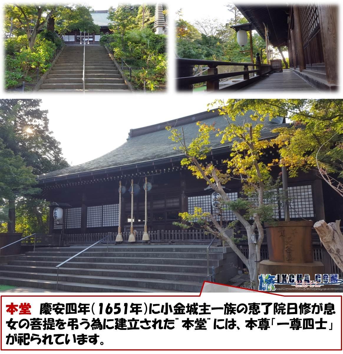 """本堂 慶安四年(1651年)に小金城主一族の恵了院日修が息女の菩提を弔う為に建立された""""本堂""""には、本尊「一尊四士」が祀られています。"""