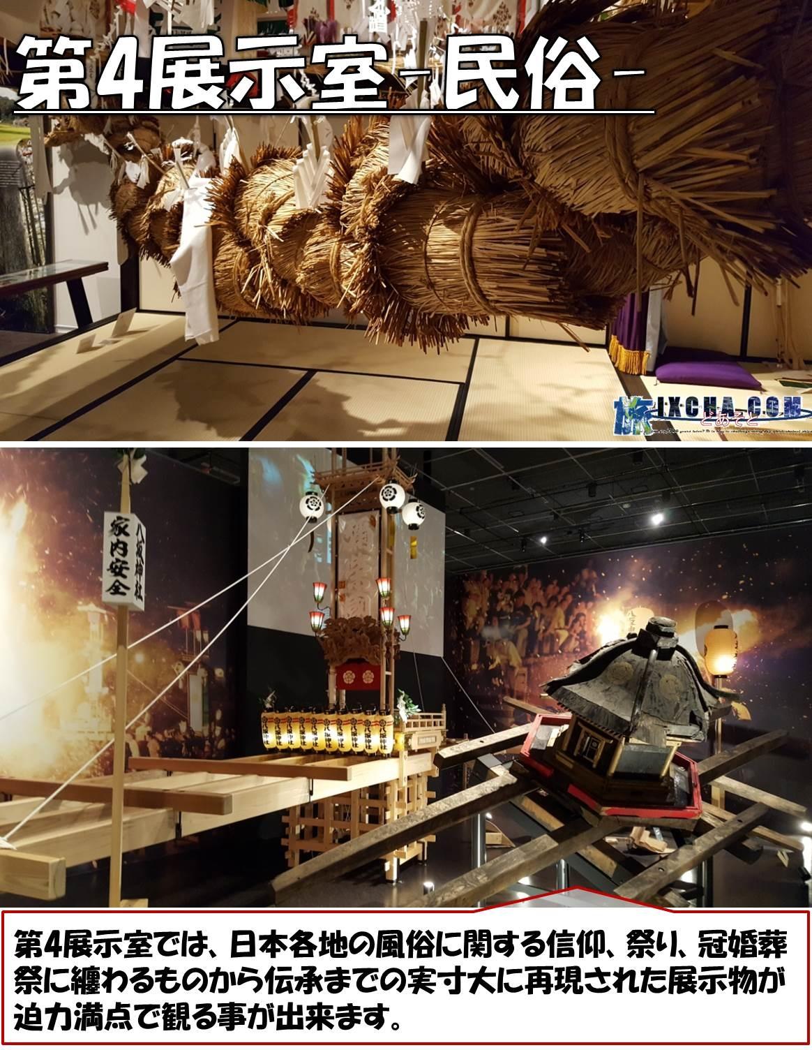 第4展示室-民俗- 第4展示室では、日本各地の風俗に関する信仰、祭り、冠婚葬祭に纏わるものから伝承までの実寸大に再現された展示物が迫力満点で観る事が出来ます。