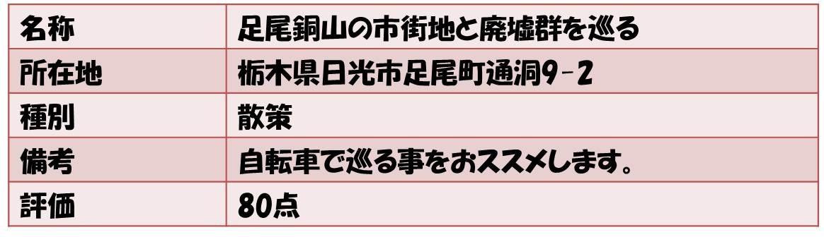 名称        足尾銅山の市街地と廃墟群を巡る 所在地           栃木県日光市足尾町通洞9-2 種別       散策 備考             自転車で巡る事をおススメします。 評価      80点
